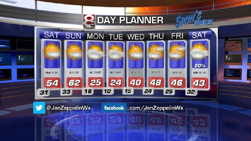 8-Day Weather Forecast | KTUL
